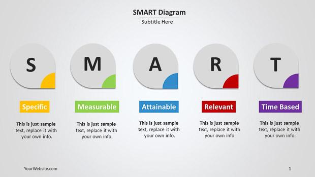 Smart Powerpoint Diagram