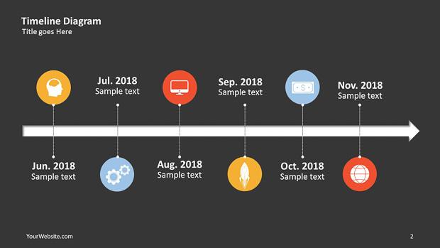 powerpoint timeline slide templates