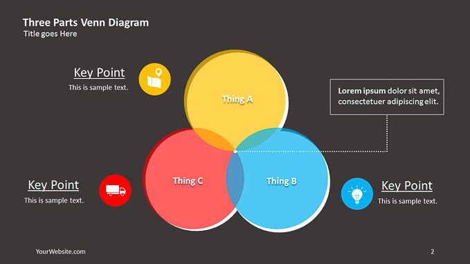 Venn Diagram Google Template: Three Parts PPT Venn Diagram u2013 Slide Ocean,Chart