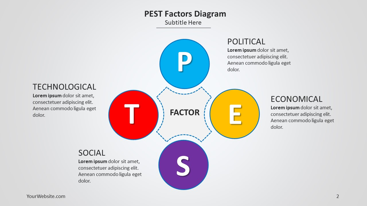 pest analysis of virgin blue Check out our top free essays on pest of virgin media to pest analysis telstra essays and term papers virgin blue airlines commenced its.