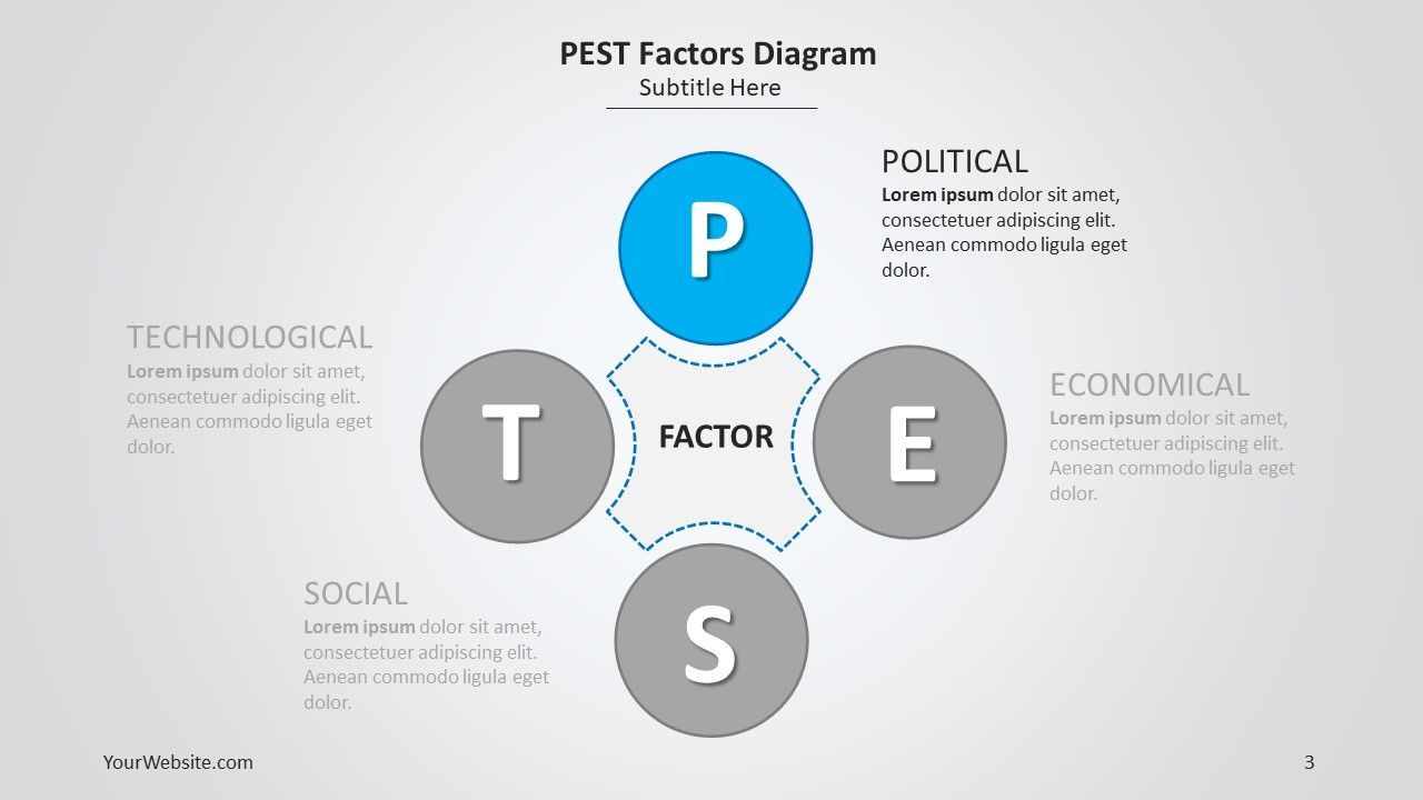 Multicolor page 4 slide ocean pest factors analysis a pest analysis is typically used to determine all the factors that cause change in a society the diagram is also used in business toneelgroepblik Gallery