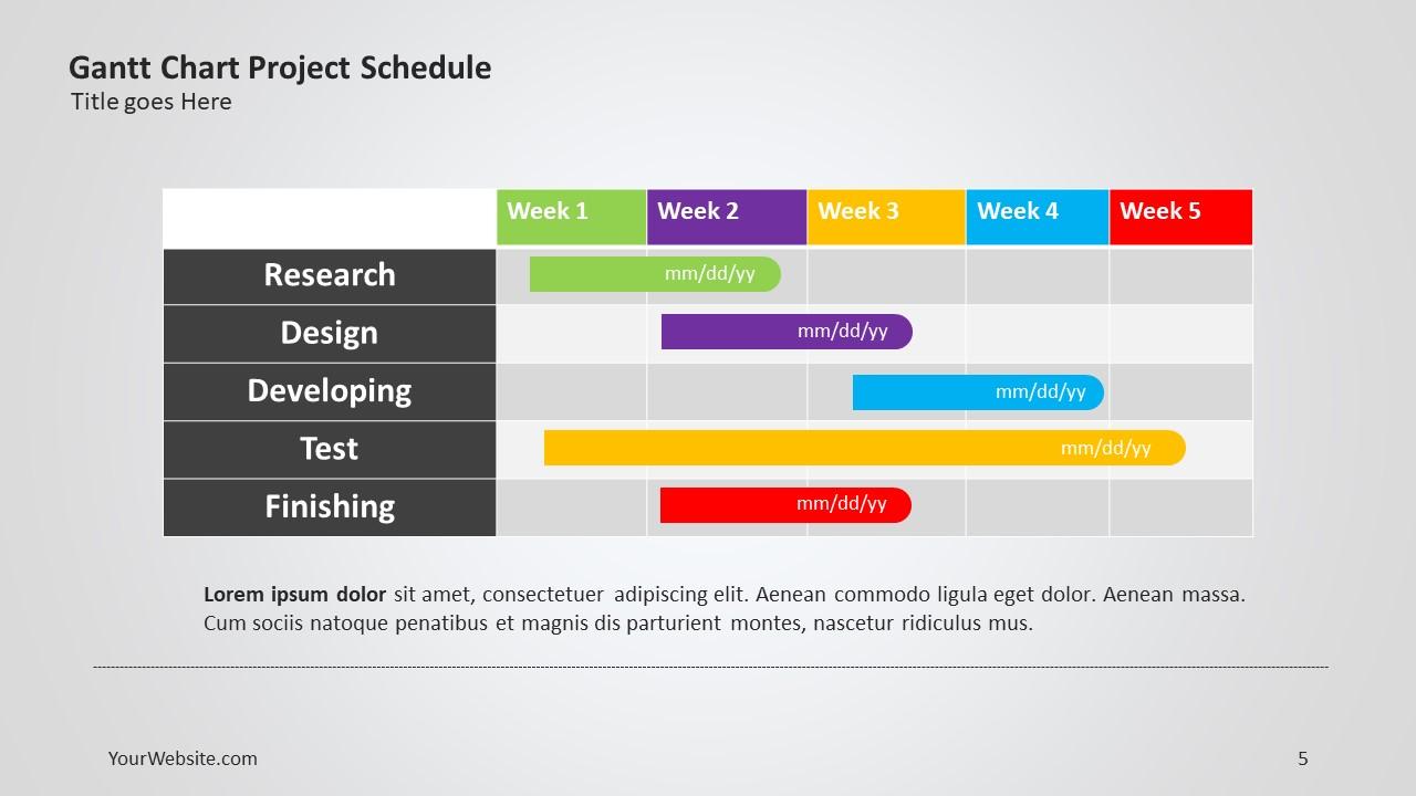 gantt chart powerpoint template choice image