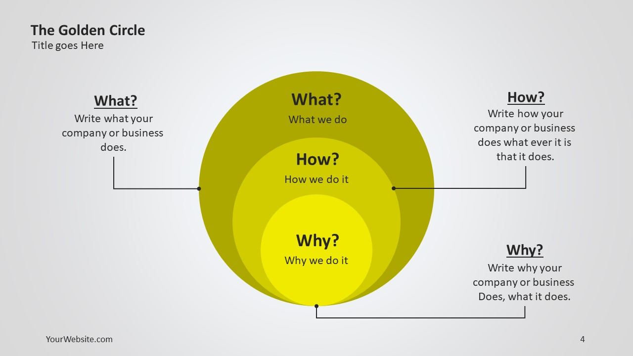 Circle Diagram Powerpoint Templates Wiring Diagrams